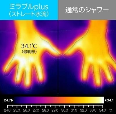 ミラブル・温浴効果.jpg